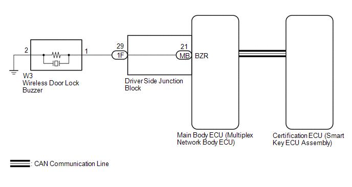 toyota tacoma 2015 2018 service manual entry exterior 2006 toyota tacoma alarm install 2001 toyota tacoma alarm wiring diagram