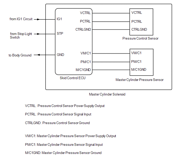Toyota Tacoma 2015-2018 Service Manual: Master Cylinder