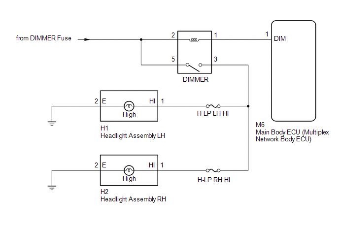 Toyota Tacoma 2015-2018 Service Manual: High Beam Headlight Circuit -  Lighting System - LightingToyota Tacoma