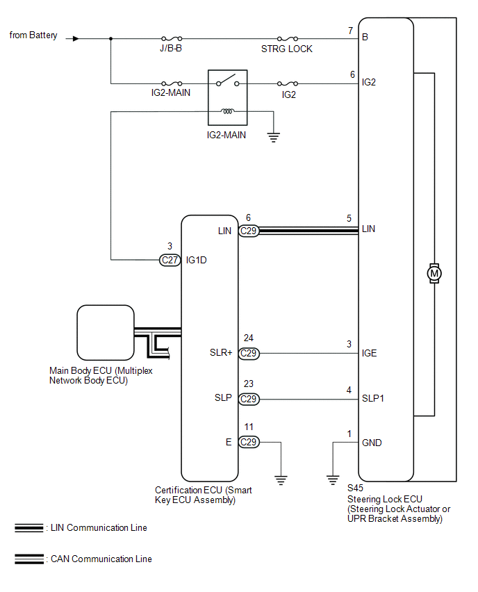 Toyota Tacoma 2015-2018 Service Manual  System Diagram - Steering Lock System