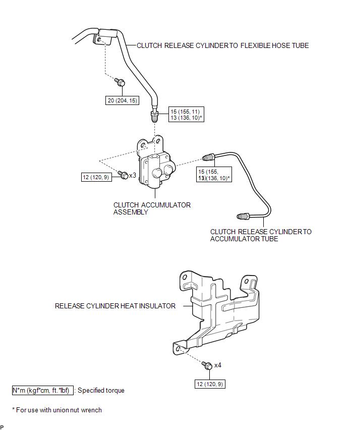 4l60e Accumulator Diagram Manual Guide