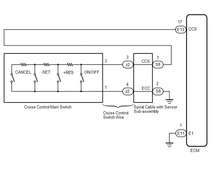 Toyota Cruise Control Wiring Diagram from www.ttguide.net