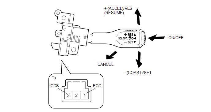 toyota tacoma 2015-2018 service manual  cruise control switch circuit