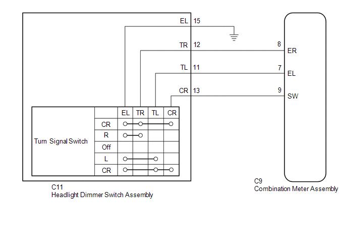 Toyota Tacoma 2015-2018 Service Manual: Turn Signal Switch Circuit -  Lighting System - LightingToyota Tacoma