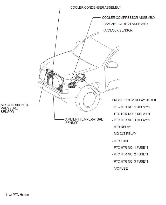 2006 Ford Five Hundred Engine Diagram 13 1 Pluspatrunoua De