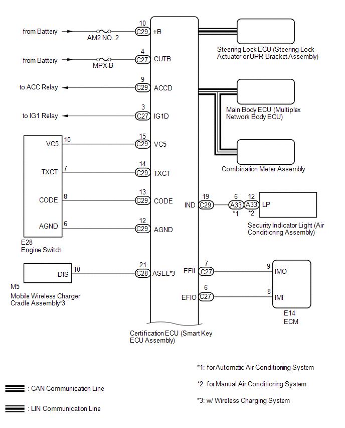 toyota smart key wiring diagram - wiring diagram die-setup -  die-setup.cinemamanzonicasarano.it  cinemamanzonicasarano.it