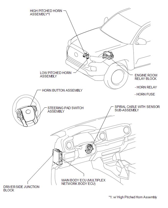Toyota Tacoma 2015-2018 Service Manual: Horn System - HornToyota Tacoma