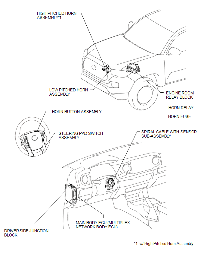 Toyota Tacoma 2015-2018 Service Manual  Horn System