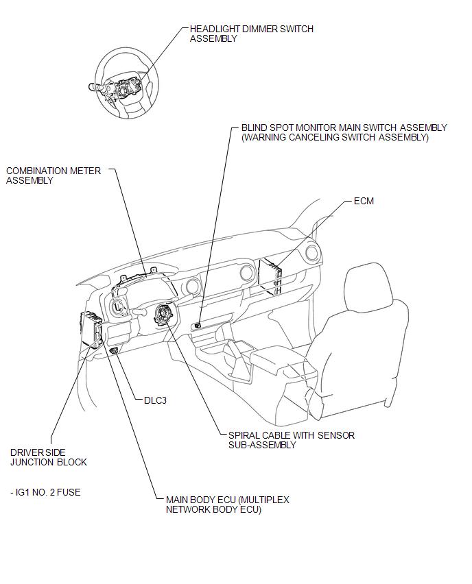 2011 Toyotum Sienna Wiring Diagram