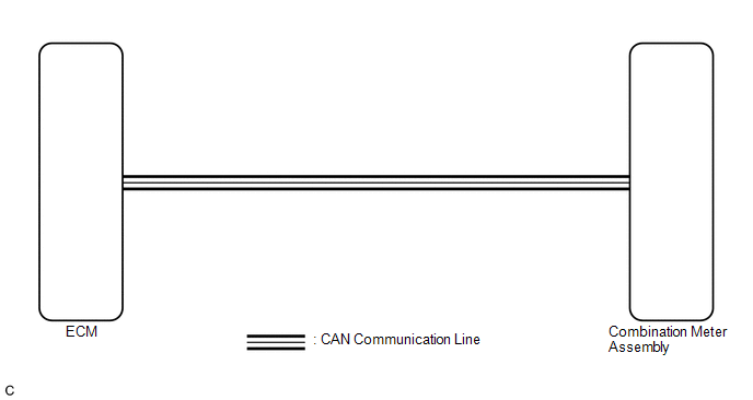CAUTION / NOTICE / HINT